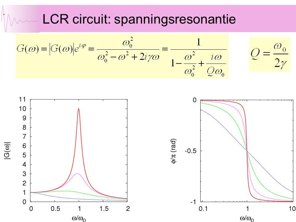 LCR circuit: spanningsresonantie