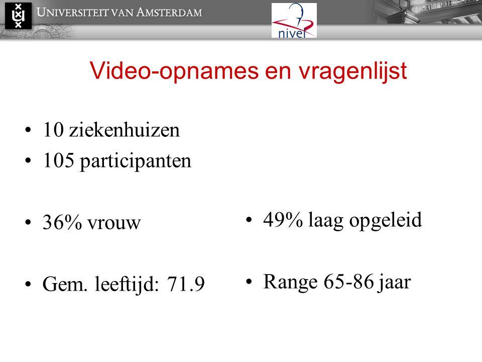 Video-opnames en vragenlijst