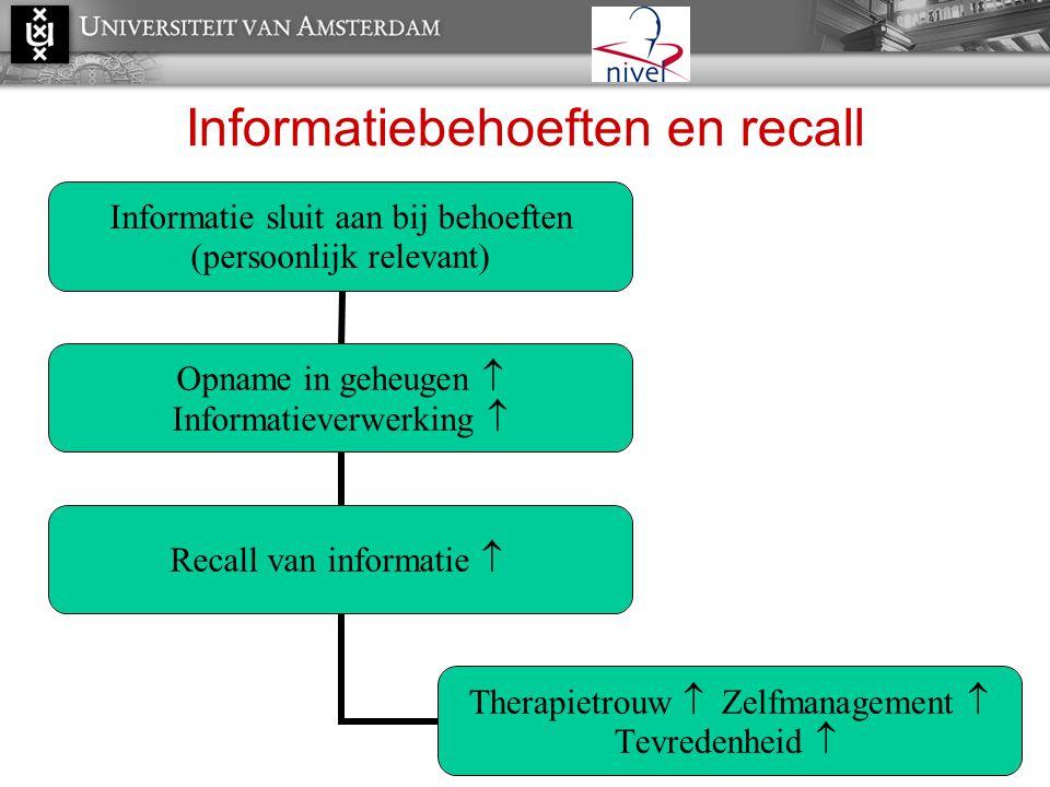 Informatiebehoeften en recall