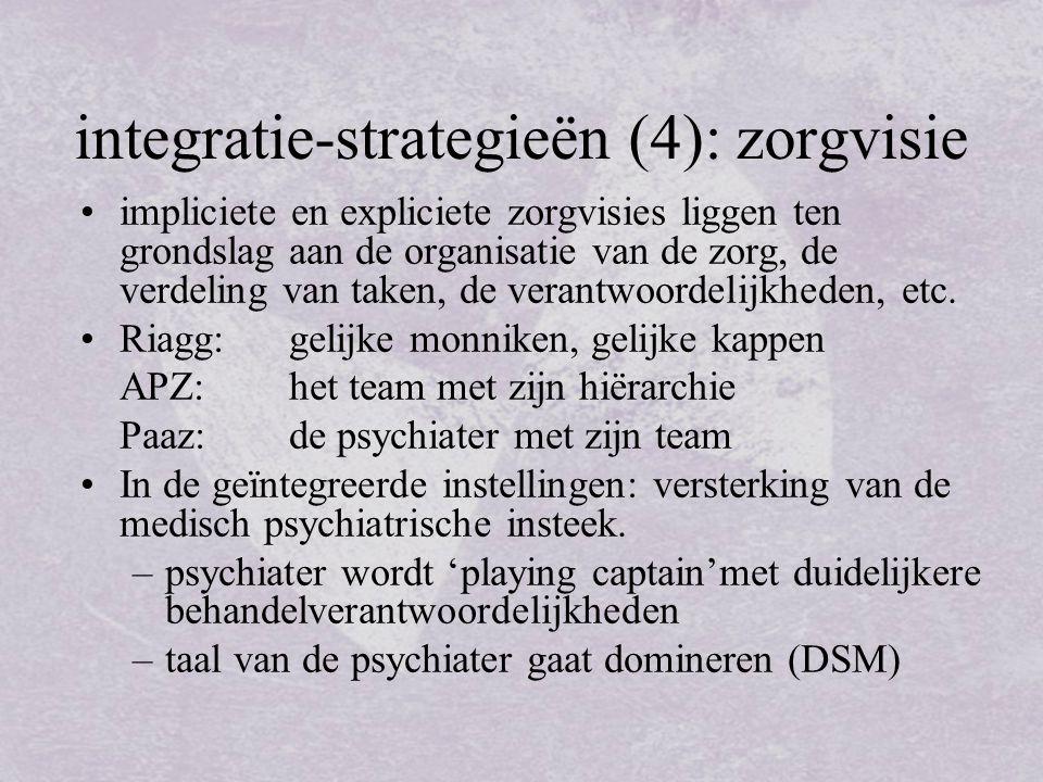 integratie-strategieën (4): zorgvisie