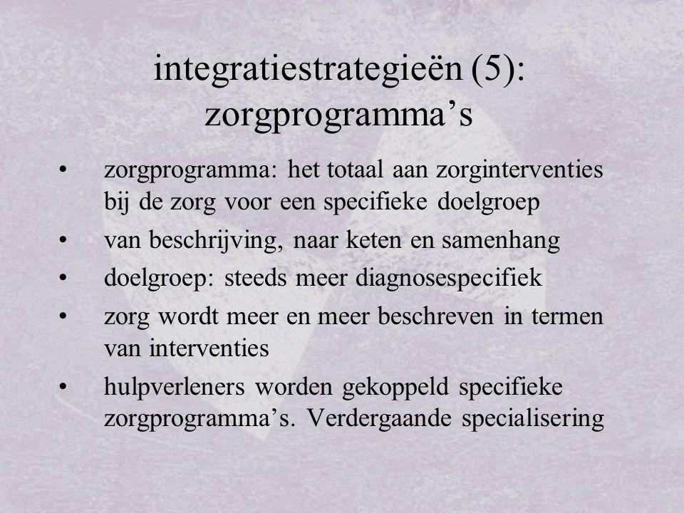 integratiestrategieën (5): zorgprogramma's