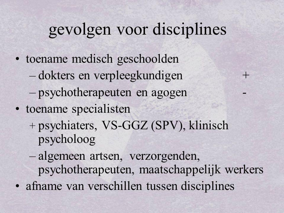 gevolgen voor disciplines