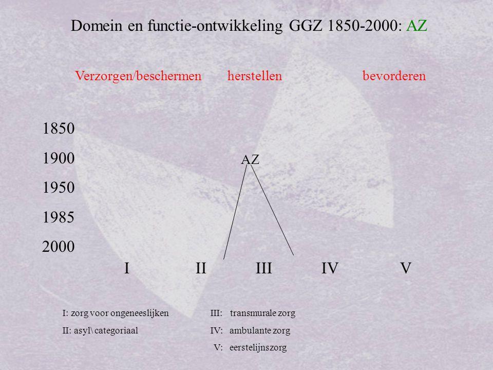 Domein en functie-ontwikkeling GGZ 1850-2000: AZ