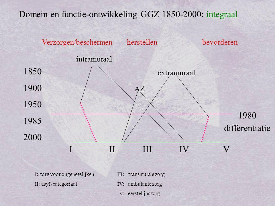 Domein en functie-ontwikkeling GGZ 1850-2000: integraal