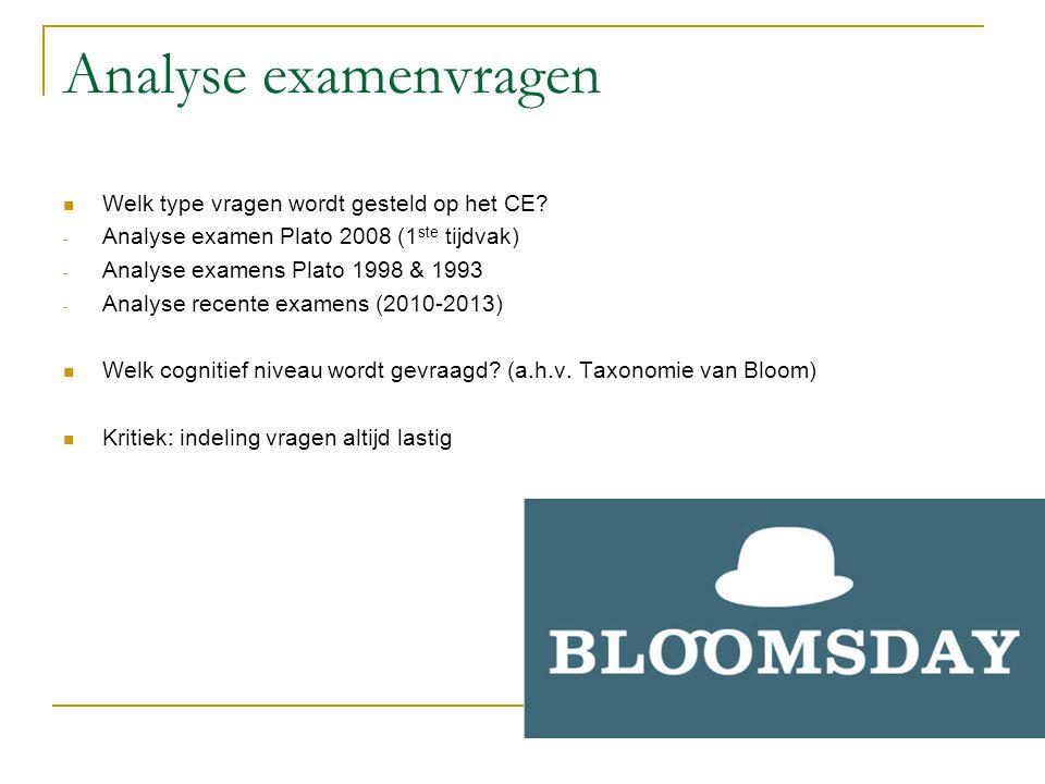 Analyse examenvragen Welk type vragen wordt gesteld op het CE