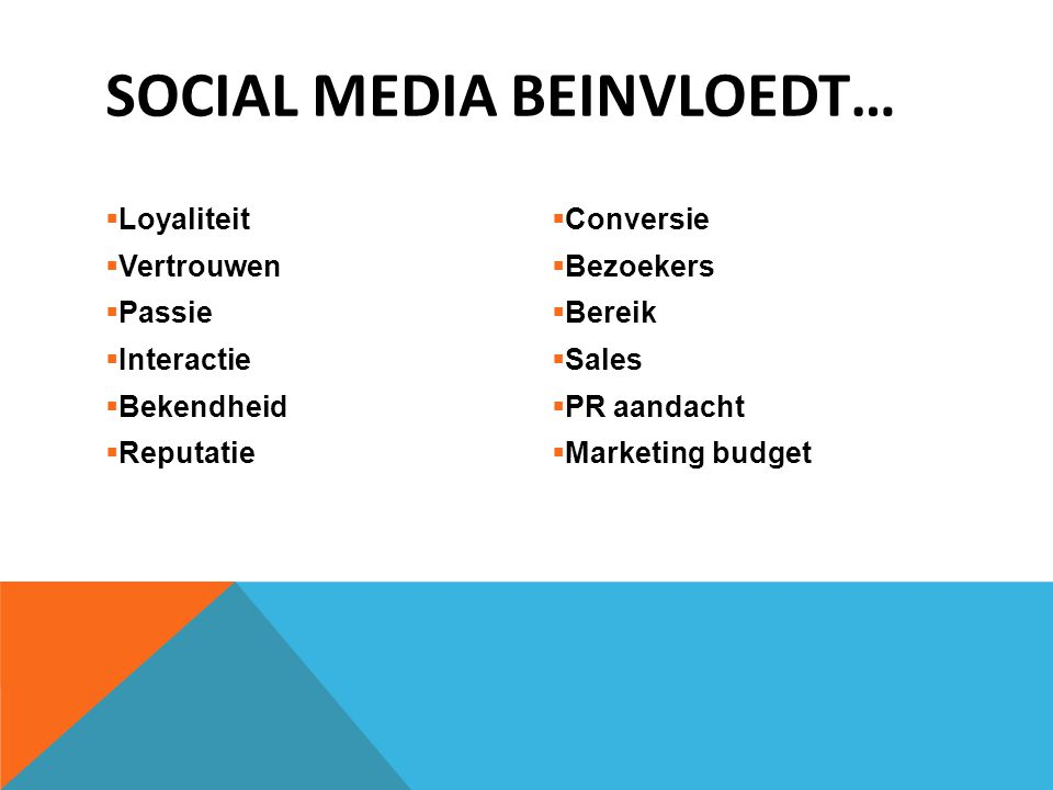 Social Media beinvloedt…
