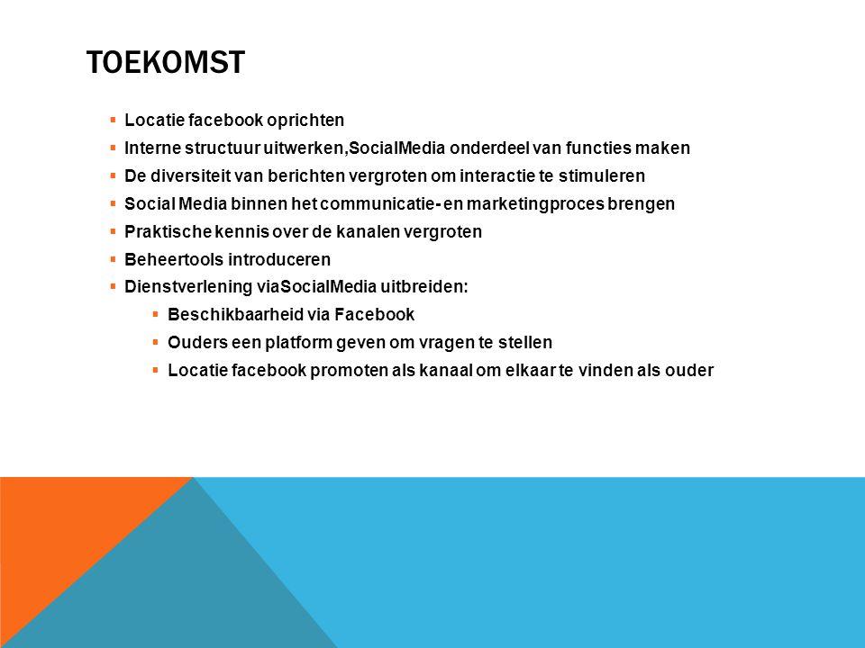 Toekomst Locatie facebook oprichten