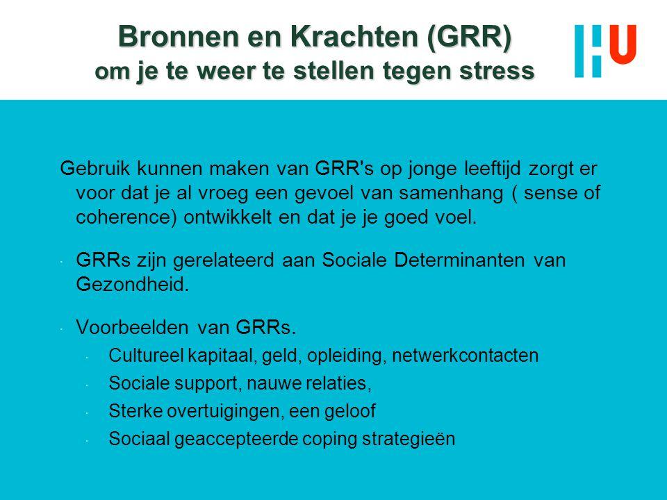 Bronnen en Krachten (GRR) om je te weer te stellen tegen stress