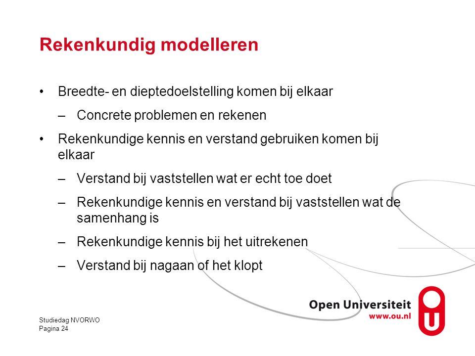 Rekenkundig modelleren