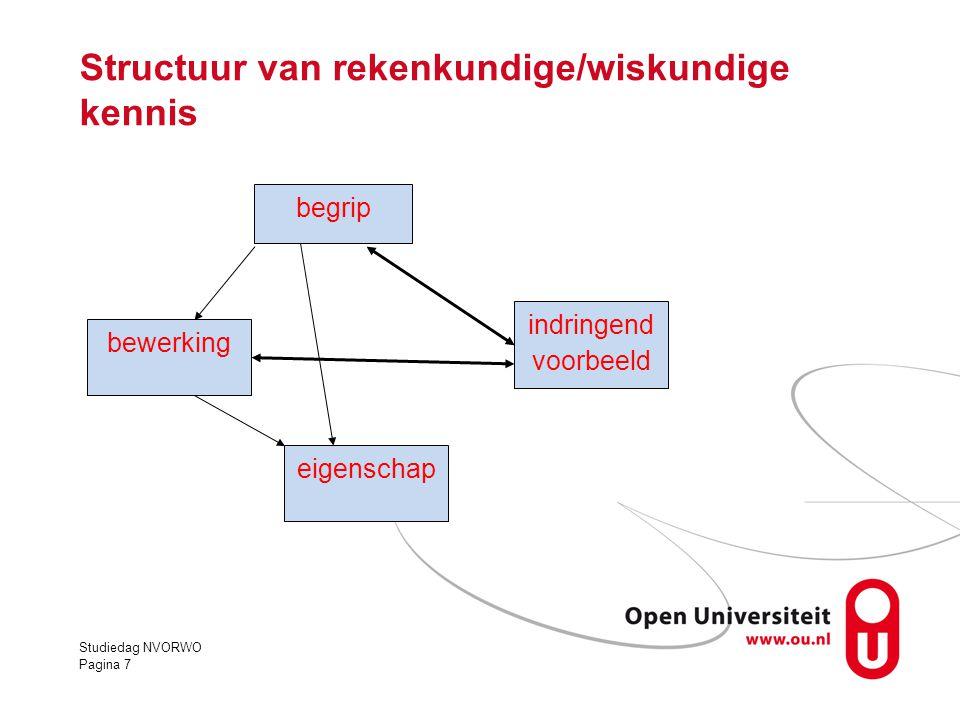 Structuur van rekenkundige/wiskundige kennis