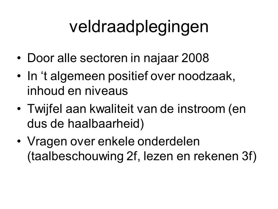 veldraadplegingen Door alle sectoren in najaar 2008
