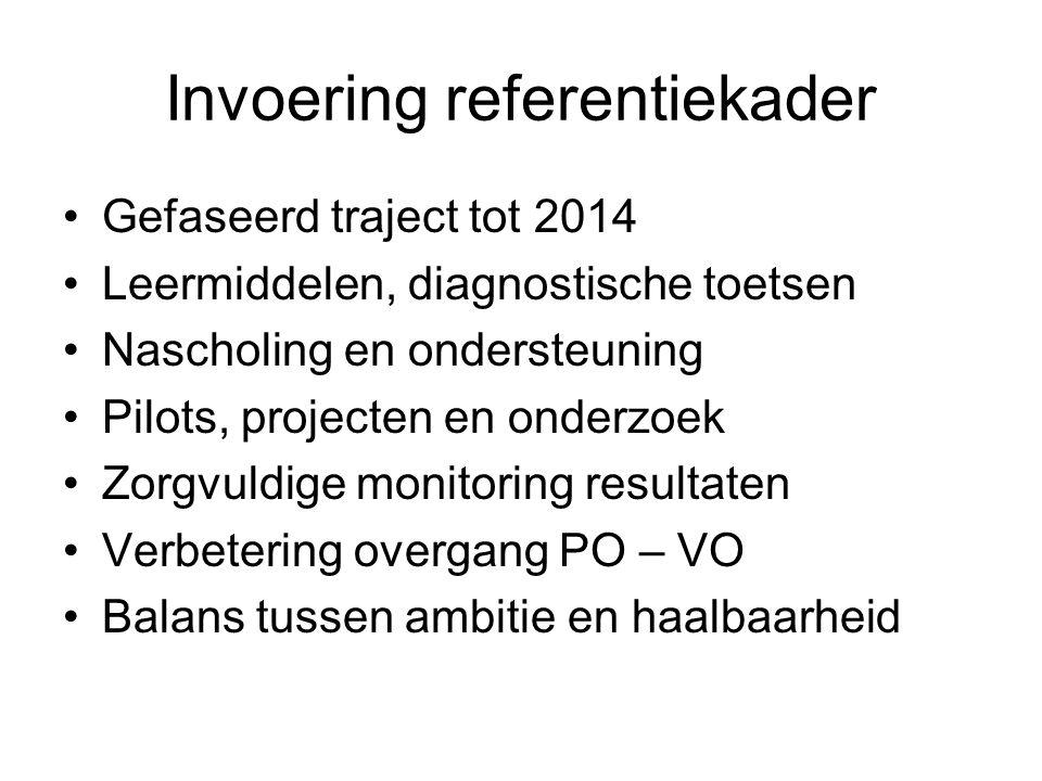 Invoering referentiekader