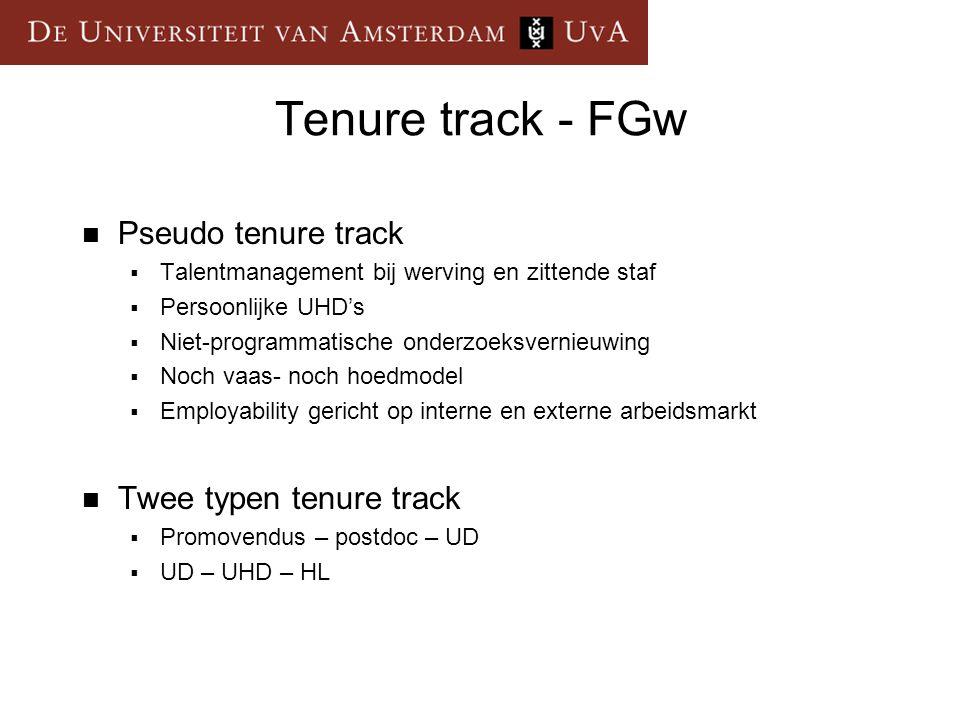 Tenure track - FGw Pseudo tenure track Twee typen tenure track