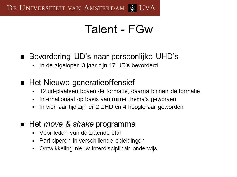 Talent - FGw Bevordering UD's naar persoonlijke UHD's