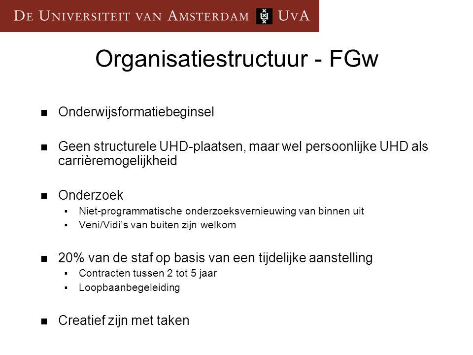 Organisatiestructuur - FGw