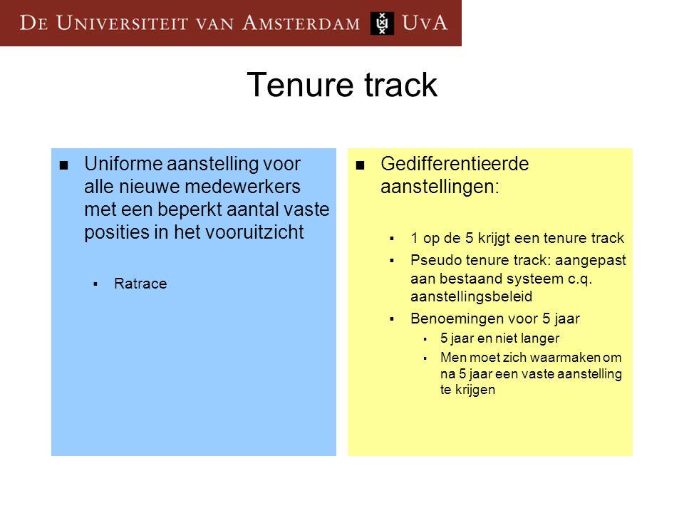 Tenure track Uniforme aanstelling voor alle nieuwe medewerkers met een beperkt aantal vaste posities in het vooruitzicht.