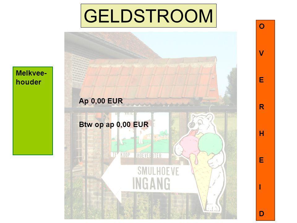 GELDSTROOM O V E R H I D Melkvee-houder Ap 0,00 EUR Btw op ap 0,00 EUR