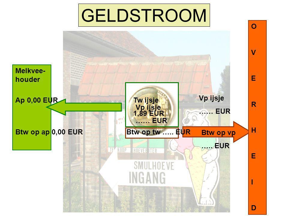 GELDSTROOM O V E R H I D Melkvee-houder Vp ijsje …… EUR Ap 0,00 EUR
