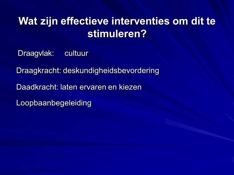 Wat zijn effectieve interventies om dit te stimuleren