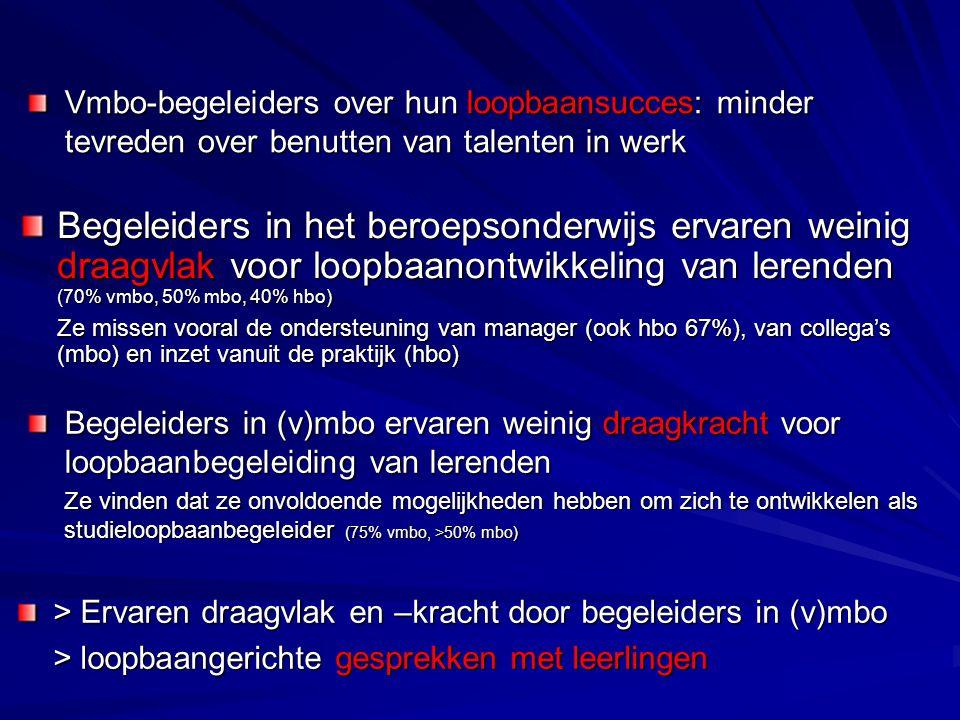 Vmbo-begeleiders over hun loopbaansucces: minder tevreden over benutten van talenten in werk