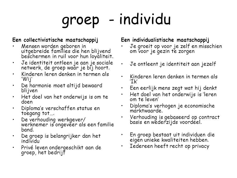 groep - individu Een collectivistische maatschappij
