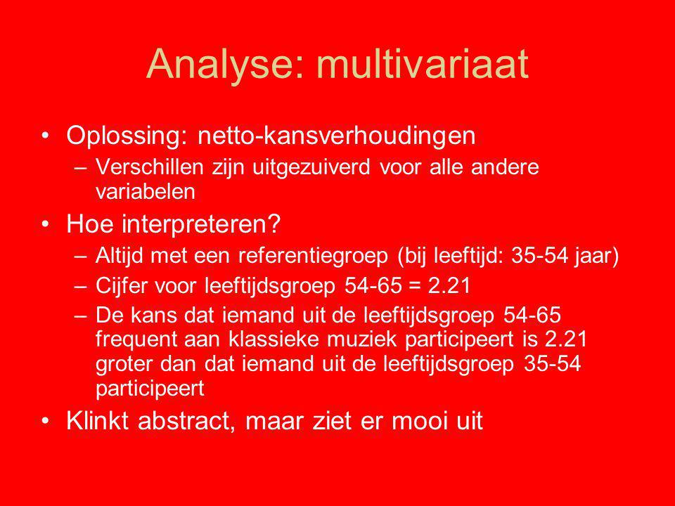 Analyse: multivariaat