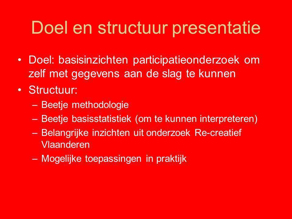 Doel en structuur presentatie