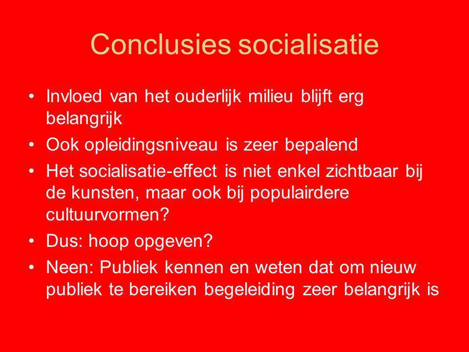 Conclusies socialisatie