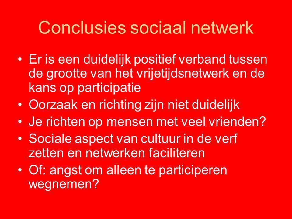 Conclusies sociaal netwerk