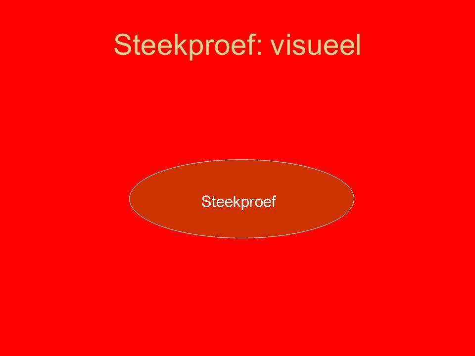 Steekproef: visueel Steekproef