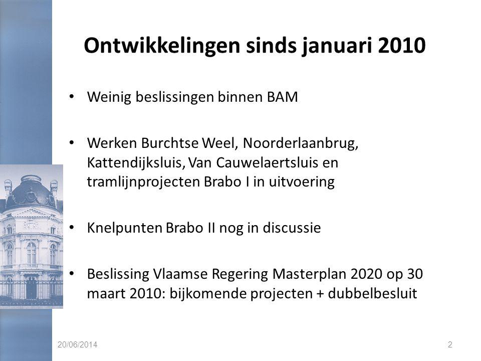 Ontwikkelingen sinds januari 2010