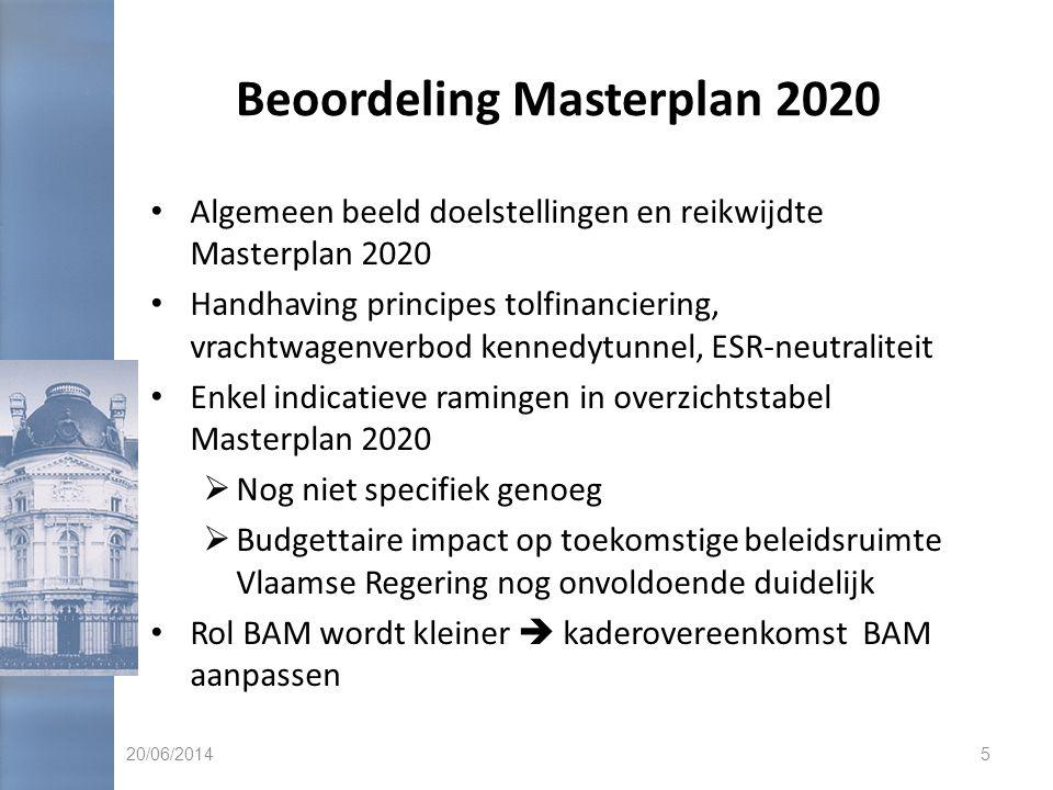 Beoordeling Masterplan 2020
