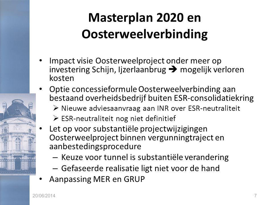 Masterplan 2020 en Oosterweelverbinding