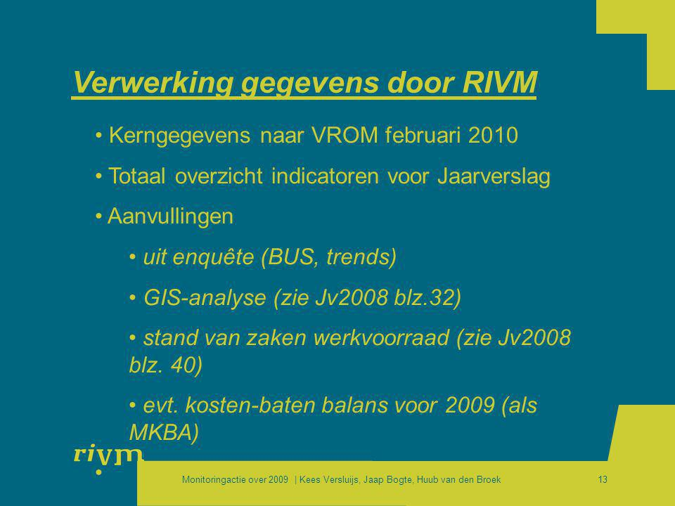 Verwerking gegevens door RIVM