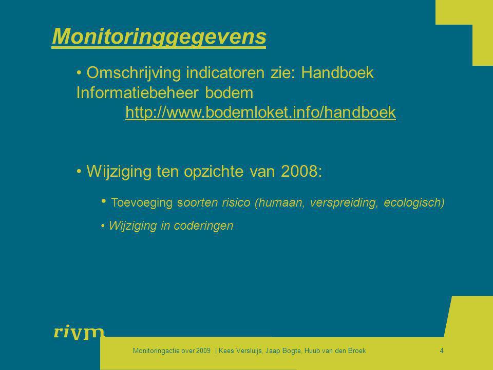 Monitoringgegevens Omschrijving indicatoren zie: Handboek Informatiebeheer bodem http://www.bodemloket.info/handboek.