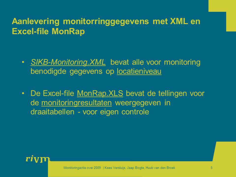 Aanlevering monitorringgegevens met XML en Excel-file MonRap