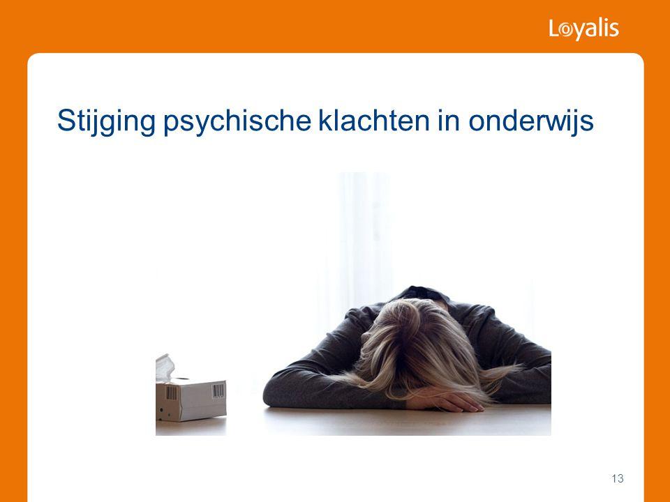 Stijging psychische klachten in onderwijs