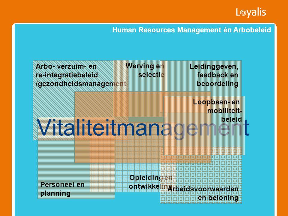 Vitaliteitmanagement