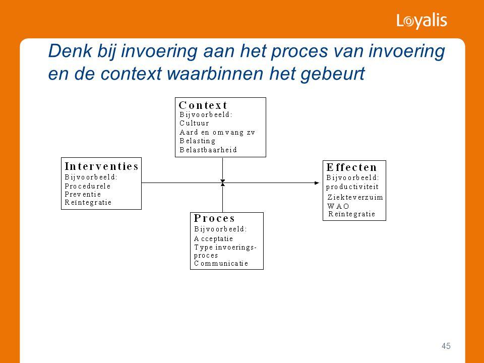 Denk bij invoering aan het proces van invoering en de context waarbinnen het gebeurt