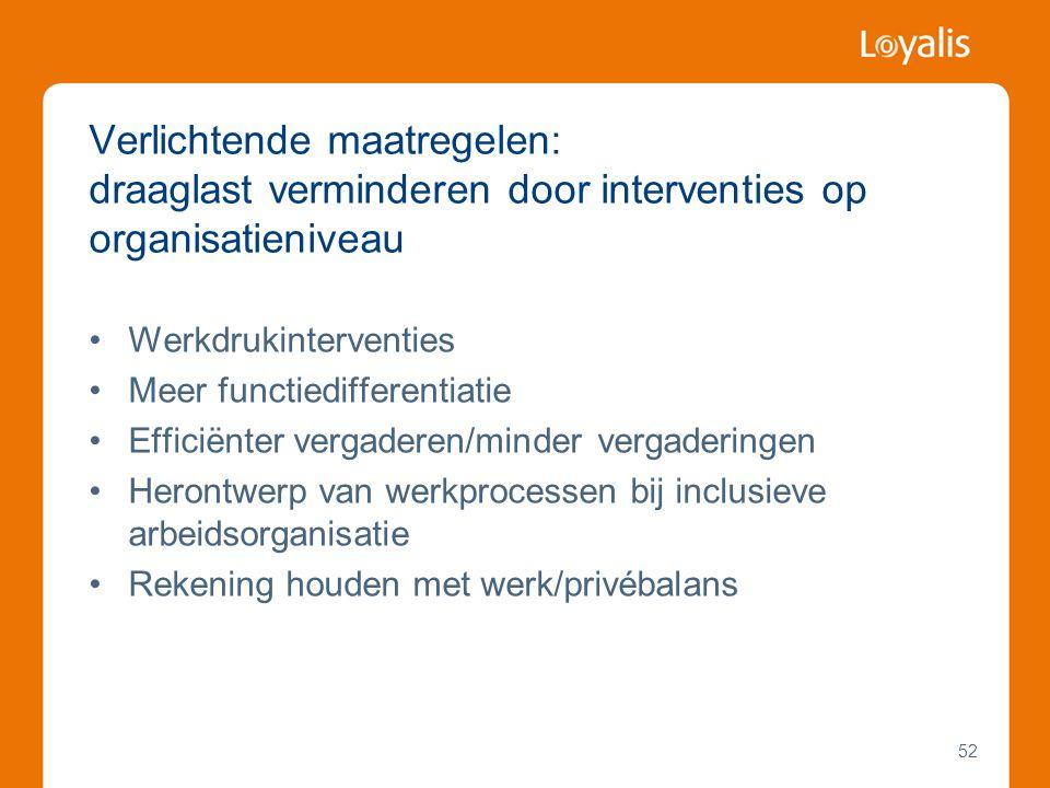 Verlichtende maatregelen: draaglast verminderen door interventies op organisatieniveau