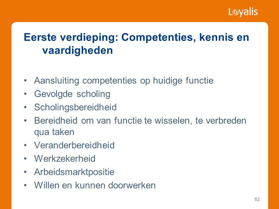 Eerste verdieping: Competenties, kennis en vaardigheden