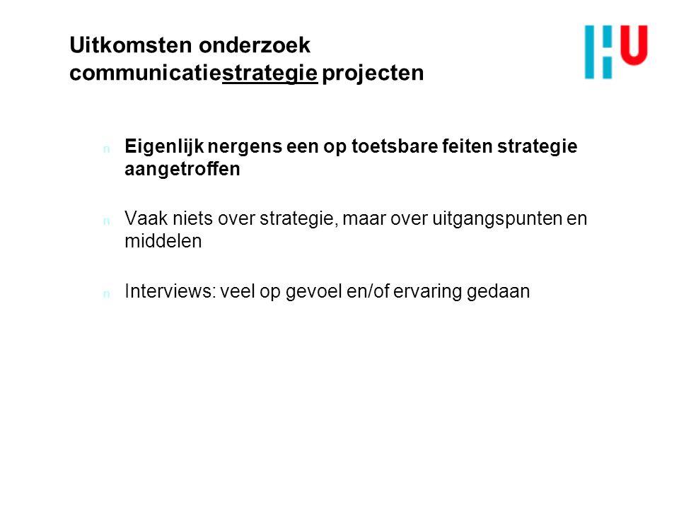 Uitkomsten onderzoek communicatiestrategie projecten