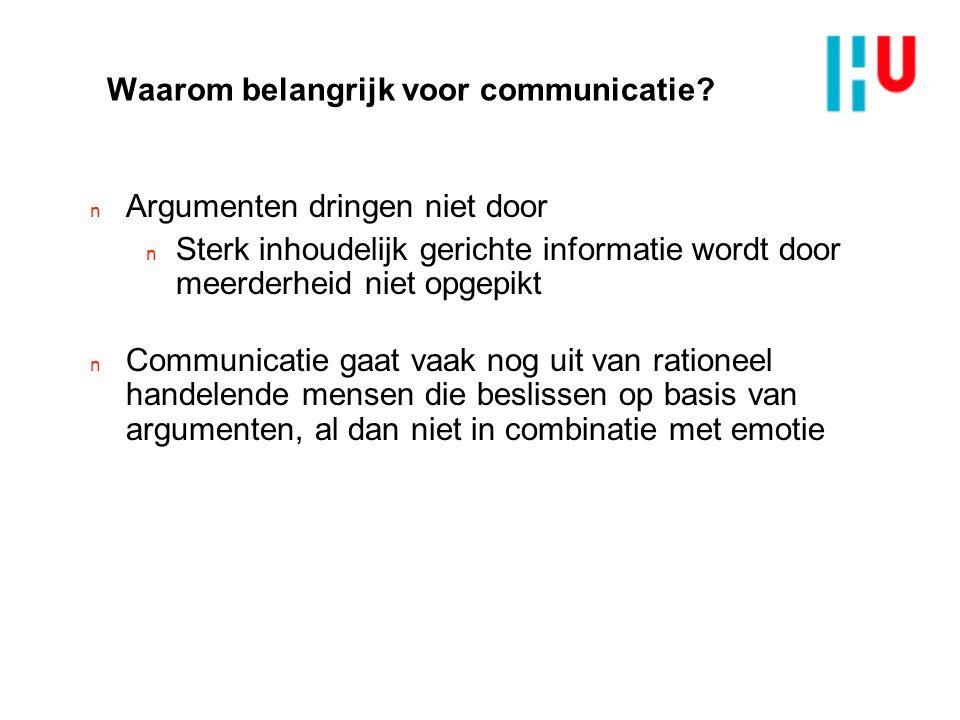 Waarom belangrijk voor communicatie