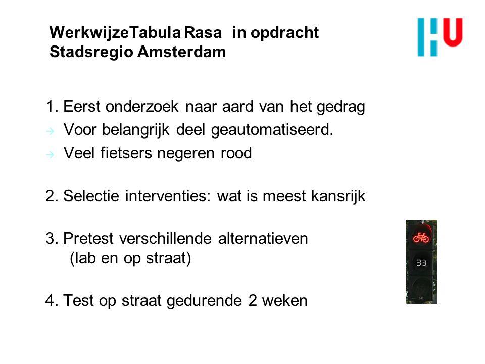 WerkwijzeTabula Rasa in opdracht Stadsregio Amsterdam
