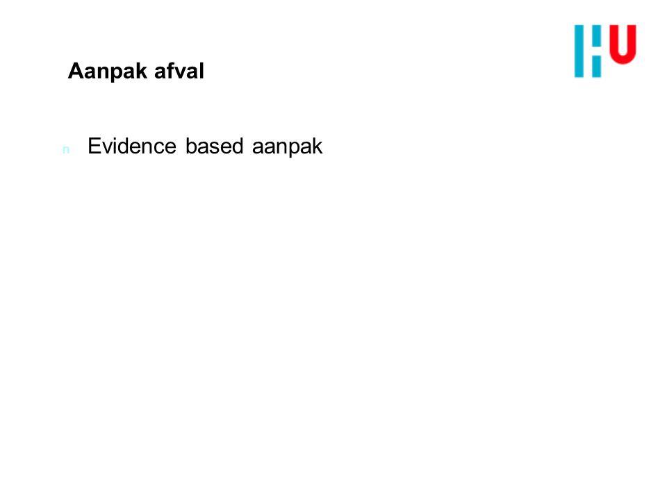 Aanpak afval Evidence based aanpak