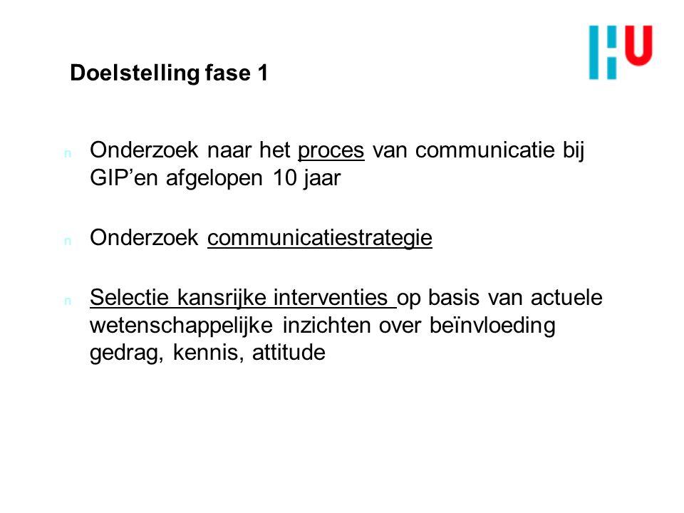 Doelstelling fase 1 Onderzoek naar het proces van communicatie bij GIP'en afgelopen 10 jaar. Onderzoek communicatiestrategie.