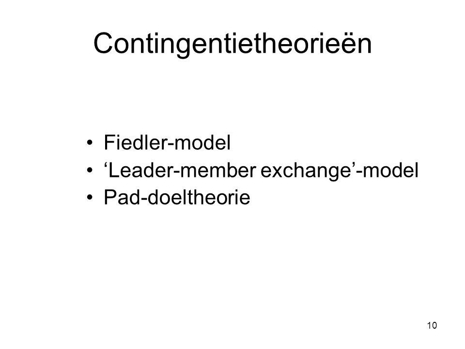 Contingentietheorieën