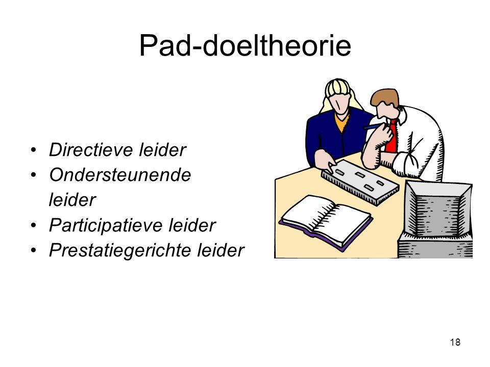 Pad-doeltheorie Directieve leider Ondersteunende leider