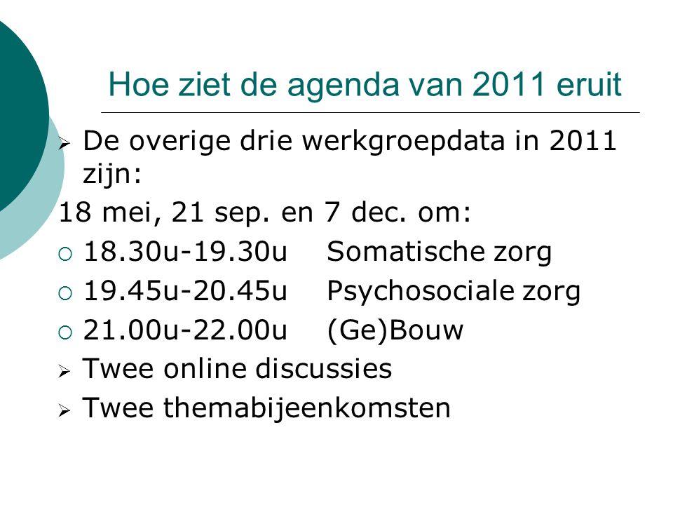 Hoe ziet de agenda van 2011 eruit