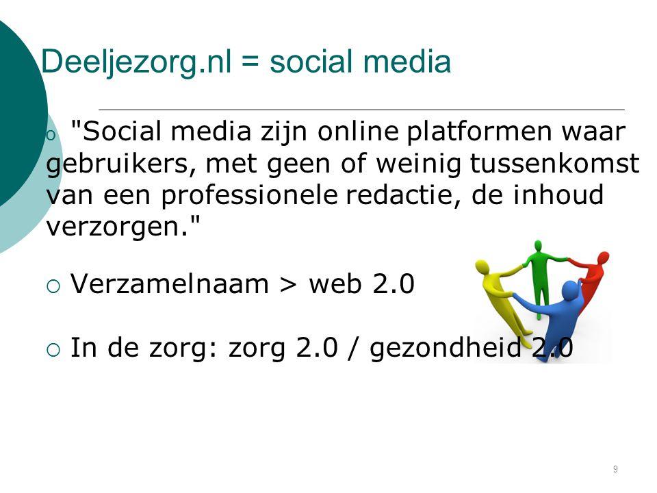 Deeljezorg.nl = social media